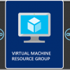 Azure Resource Managerでリソース管理しよう その1