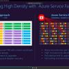 AWSとAzureにおけるMicroservicesに対するサービスへのアプローチの違いを考える